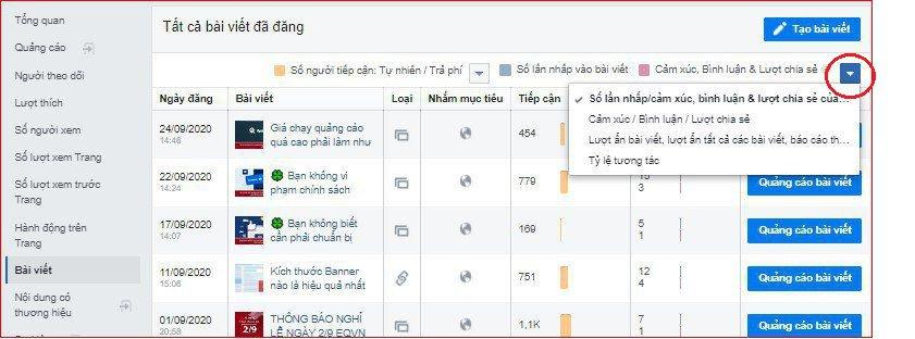 Page insights cho phép xem xét số liệu tương tác bài viết Fanpage