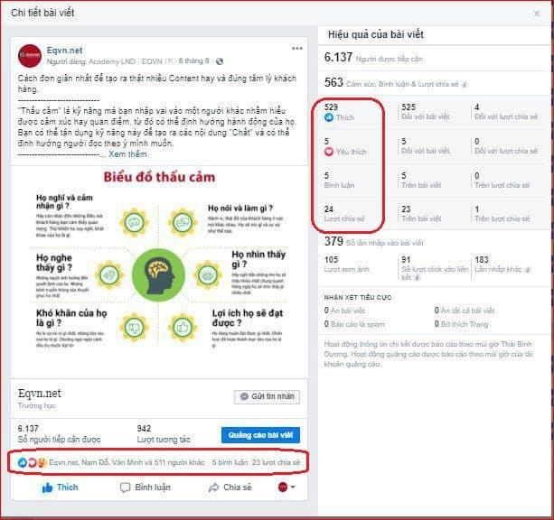 Phân tích tương tác người dùng trong Facebook Marketing