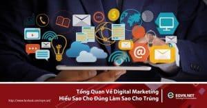 Tổng quan về Digital Marketing hiểu sao cho đúng làm sao cho trúng