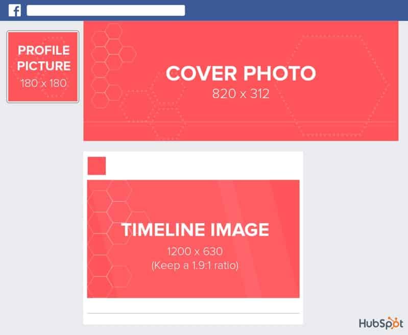 Kích thước ảnh tiêu chuẩn đăng trên Fanpage Facebook