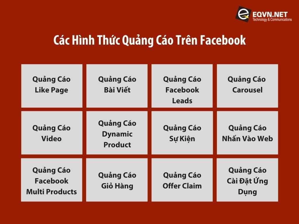 các hình thức quảng cáo facebook
