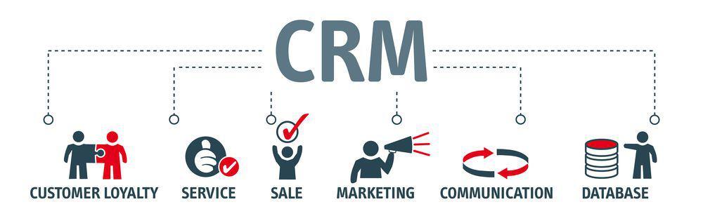 Các chức năng của CRM