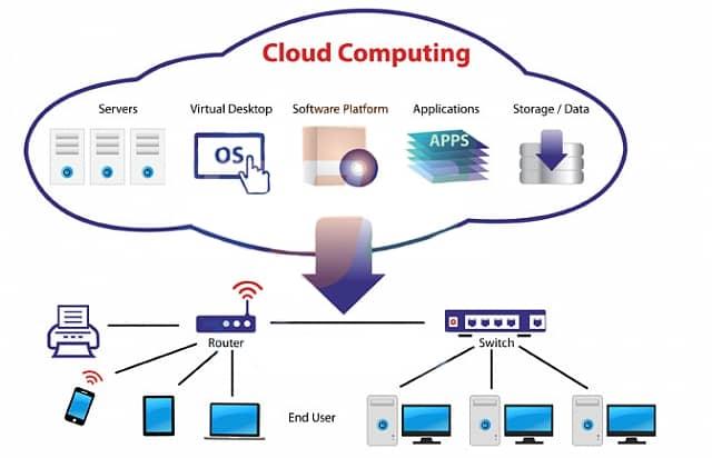 on-premise-va-cloud