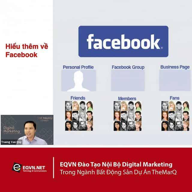 Đào tạo nội bộ Digital Marketing MarQ