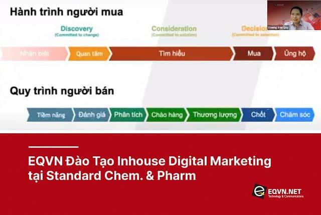 EQVN đào tạo inhouse Digital Marketing tại Standard Chem. & Pharm
