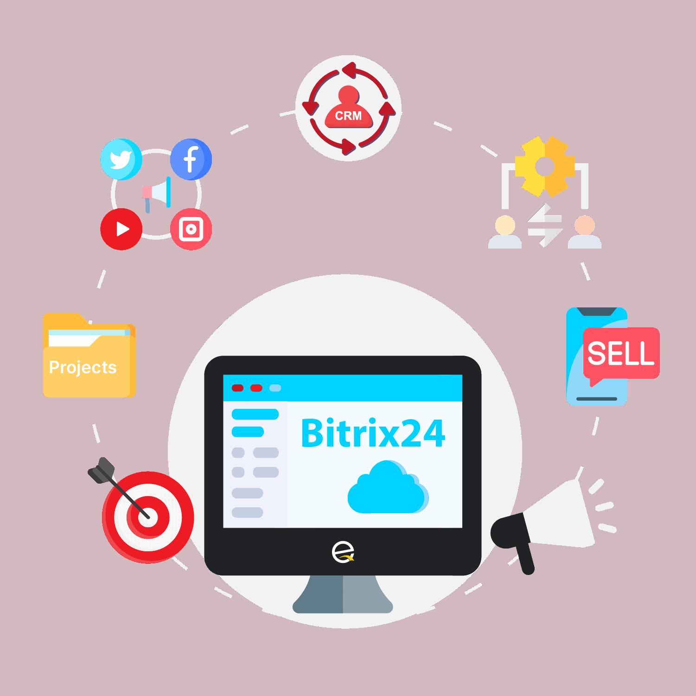 Phần mềm Bitrix24 CRM giải pháp quản trị doanh nghiệp EQVN